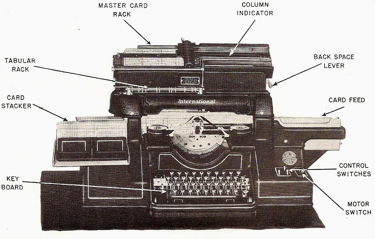 http://www.officemuseum.com/IBM_Alphabetic_Duplicating_Printing_Punch.jpg